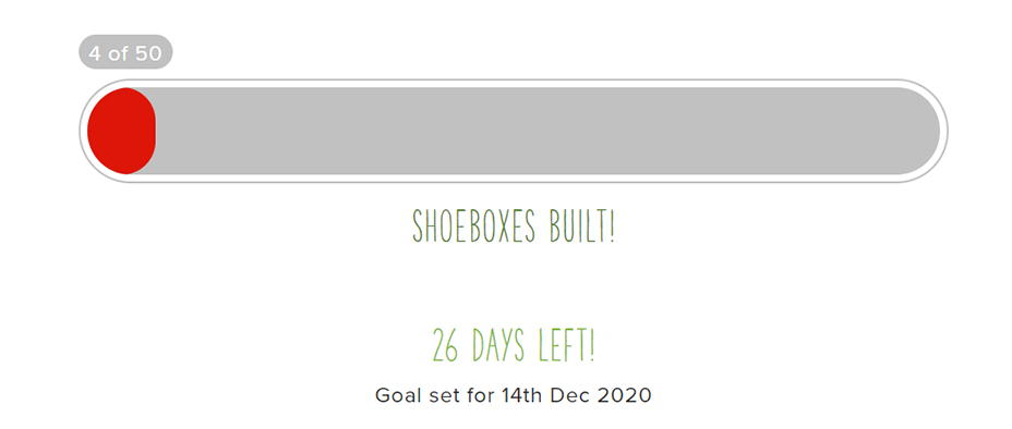 SBO goal page progress